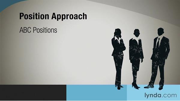 Talent management: Human Resources Fundamentals