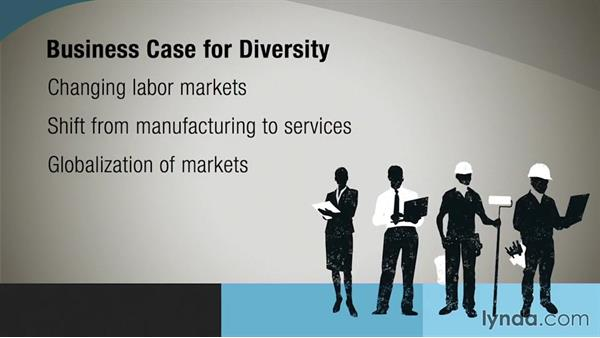 Making the business case for diversity: Human Resources Fundamentals