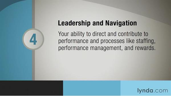 Understanding HR competencies: Human Resources Fundamentals