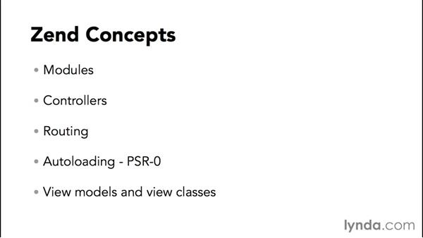 Zend concepts and features: MVC Frameworks for Building PHP Web Applications