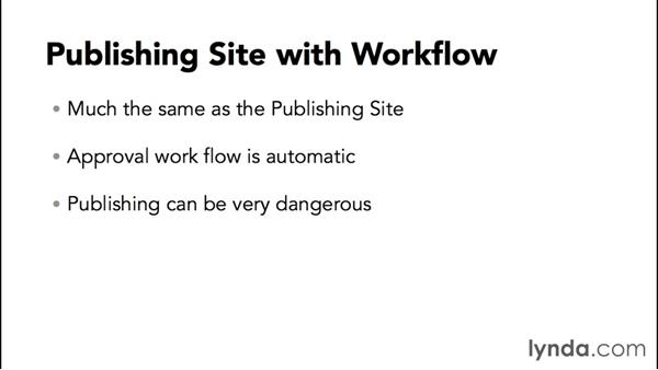 Exploring the features of the Publishing with Workflow site: SharePoint 2013 Site and Collection Templates