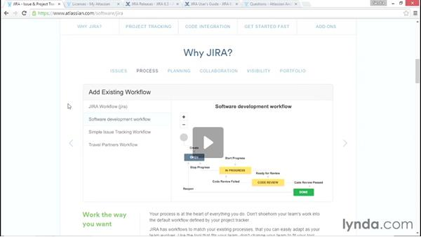 What is JIRA?: Installing and Administering Atlassian JIRA