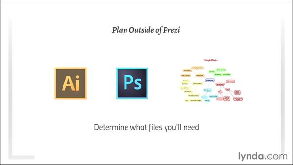Planning your presentation: Prezi Essential Training