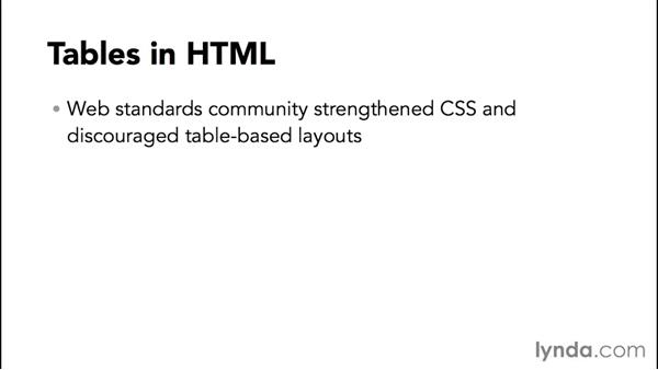 Displaying data: HTML: Building Tables