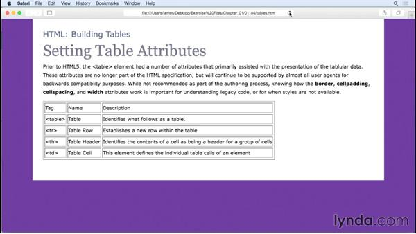 Setting table attributes: HTML: Building Tables