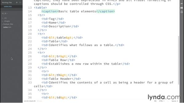 Adding table captions: HTML: Building Tables