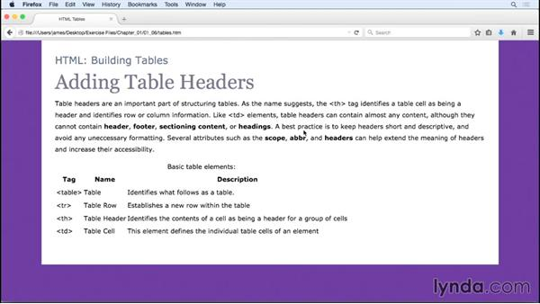 Defining table headers: HTML: Building Tables