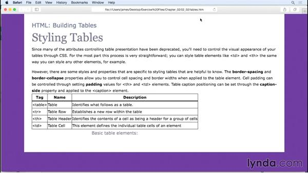 Controlling content formatting: HTML: Building Tables