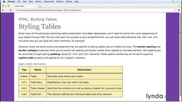 Adding background colors: HTML: Building Tables