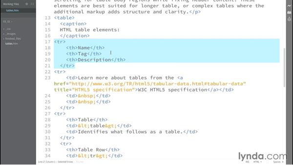 Grouping table content: HTML: Building Tables