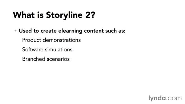 What is Articulate Storyline 2?: Up and Running with Articulate Storyline 2