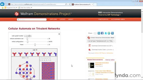 Browsing the Demonstrations Project library: Up and Running with Mathematica 10