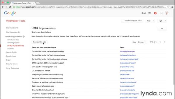 Setting up Google Webmaster Tools: Marketing Tips