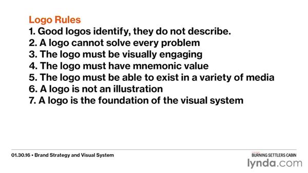 Presentation: Foundations of Branding for Designers