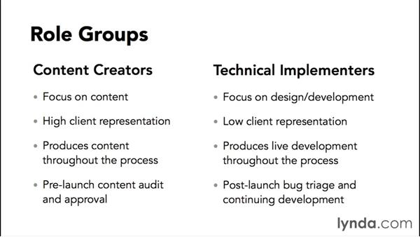 Establishing roles and responsibilities: WordPress Workflows