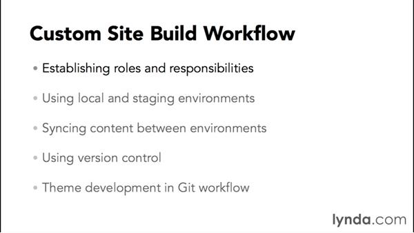 Wrapping up: WordPress Workflows