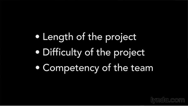 How often should I have progress meetings?: Solving Common Project Problems