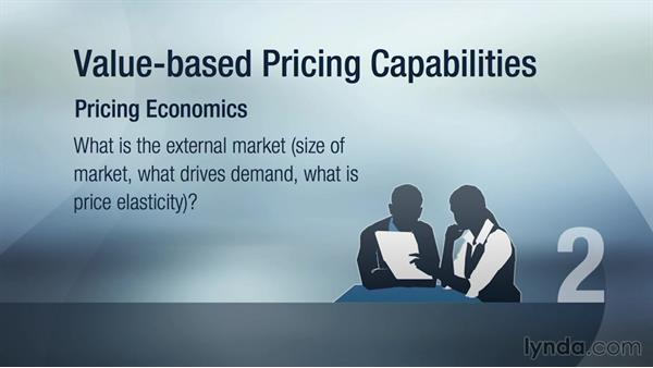 The four capabilities of value-based pricing: Value-Based Pricing