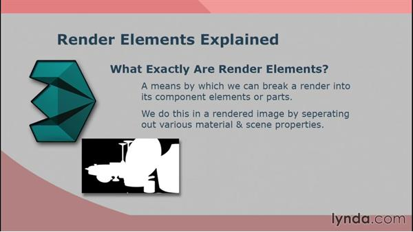Render elements explained: Rendering for Composites inside 3ds Max