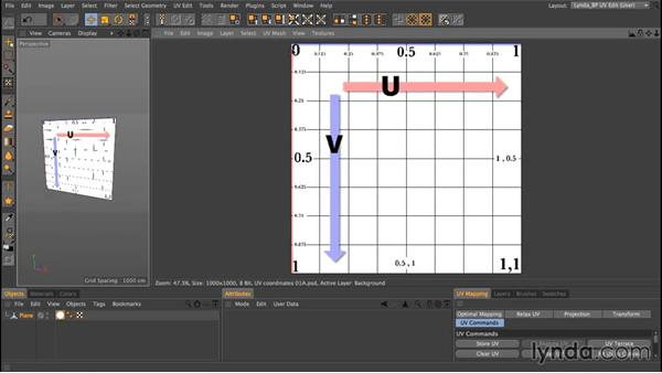 Introduction to the UV coordinate system: Up and Running with Bodypaint in CINEMA 4D