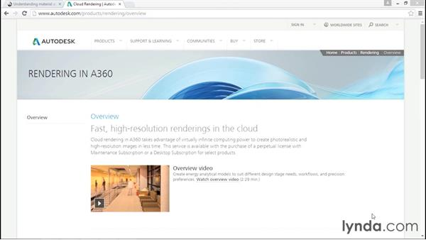 Understanding cloud rendering: Rendering with Revit