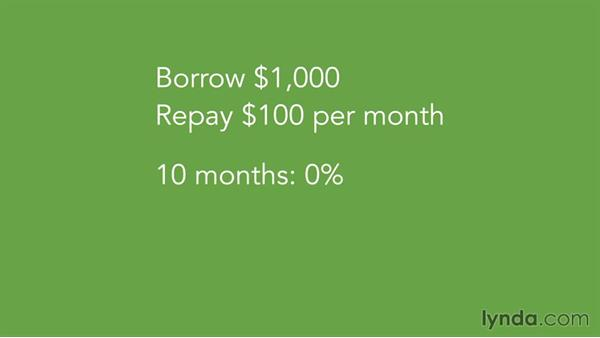 Overview of time value of money terms: Using the Time Value of Money to Make Financial Decisions