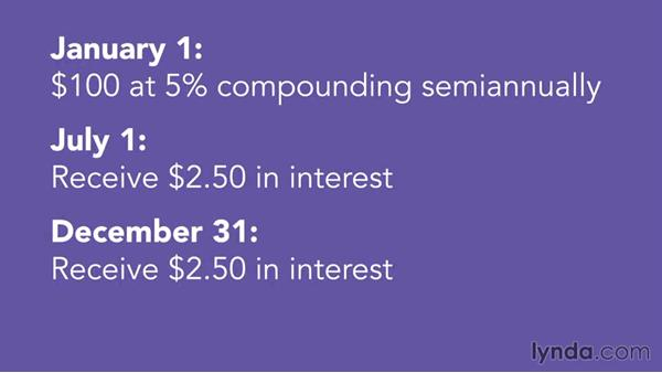 Example: Compounding period: Using the Time Value of Money to Make Financial Decisions