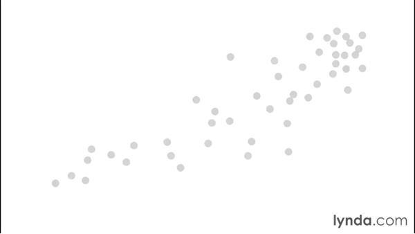 Visual perception: Data Visualization for Data Analysts