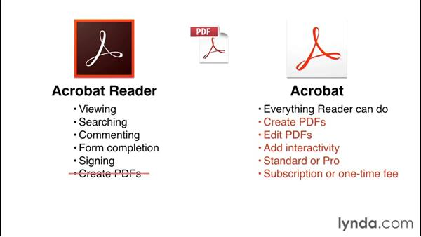 get adobe reader dc