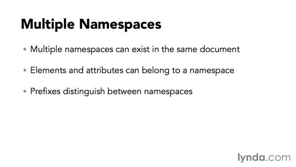 SimpleXML and namespaces: Up and Running with PHP SimpleXML