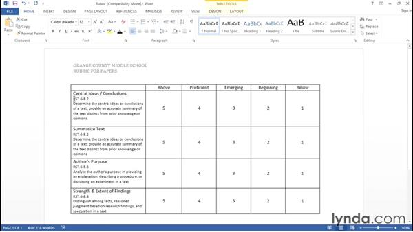 Developing rubrics: Up and Running with Canvas 2015