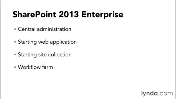 Logical architecture: SharePoint 2013 Installing and Configuring a Test Environment