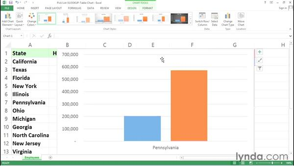 how to use if and vlookup in excel together
