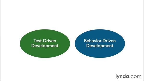 A note on test-first development: Test-Driven Development with Node.js