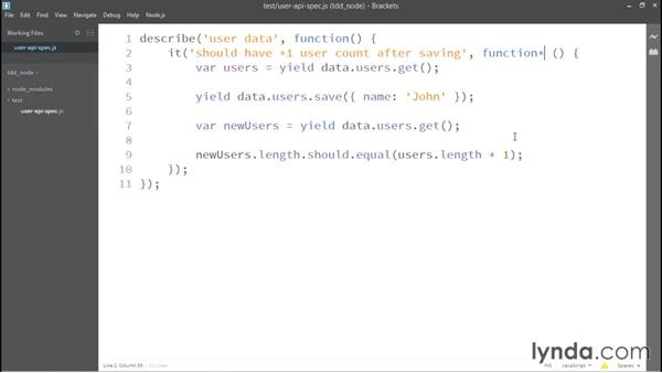 Making sure you fail first: Test-Driven Development with Node.js