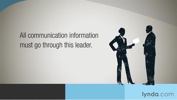 Establishing a chain of command: Crisis Communication