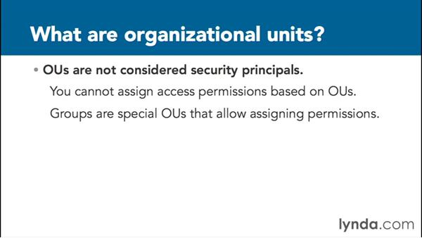 Understanding organizational units and groups: Installing, Configuring, and Administering Active Directory