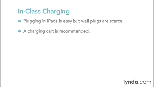 Hardware options for in-class iPad charging: iPads in Education: Deploying 1:1 iPads