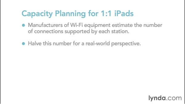 Capacity planning for many iPads: iPads in Education: Deploying 1:1 iPads
