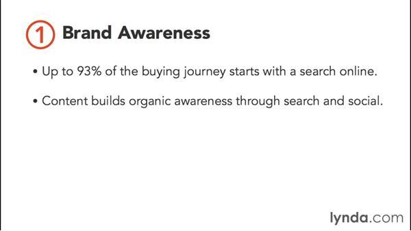 Understanding the benefits of content marketing: Content Marketing Fundamentals