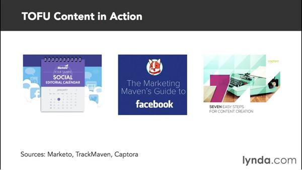 Mapping your content to the sales funnel: Content Marketing Fundamentals