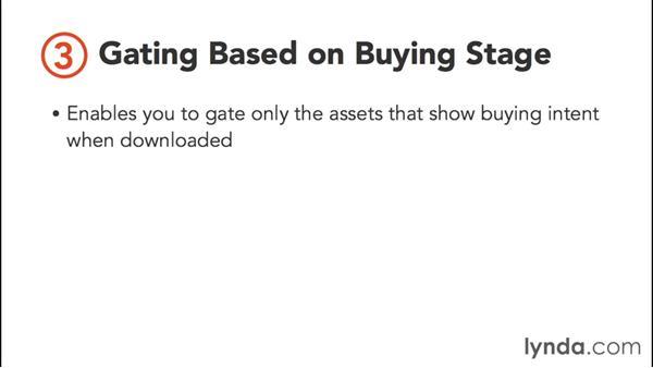Gating strategy: Content Marketing Fundamentals