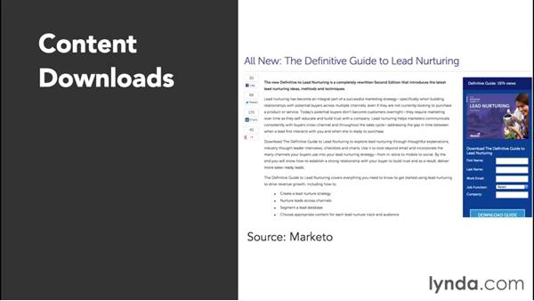 Tracking with early-stage metrics: Content Marketing Fundamentals