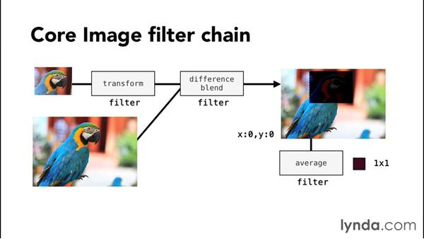 Creating a Core Image filter chain: Code Clinic: Swift