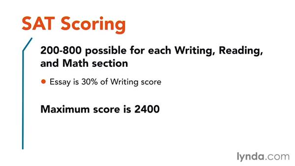 Understanding SAT scoring: SAT Prep: Getting Started