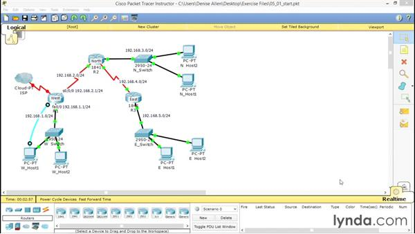 Introducing the routing table and static routes greentooth Gallery