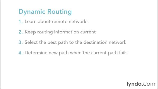 Understanding dynamic routing: Up and Running with Cisco CLI Router Configuration