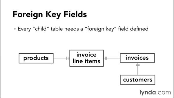 Understanding key fields: FileMaker Pro 14 Essential Training