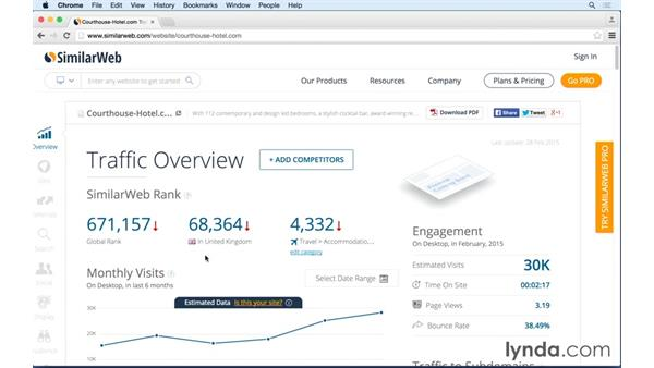 Getting a broad feel for competitors' web presence: Spying with SEO Tools