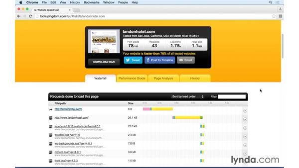 Checking competitive sites for usability: Spying with SEO Tools